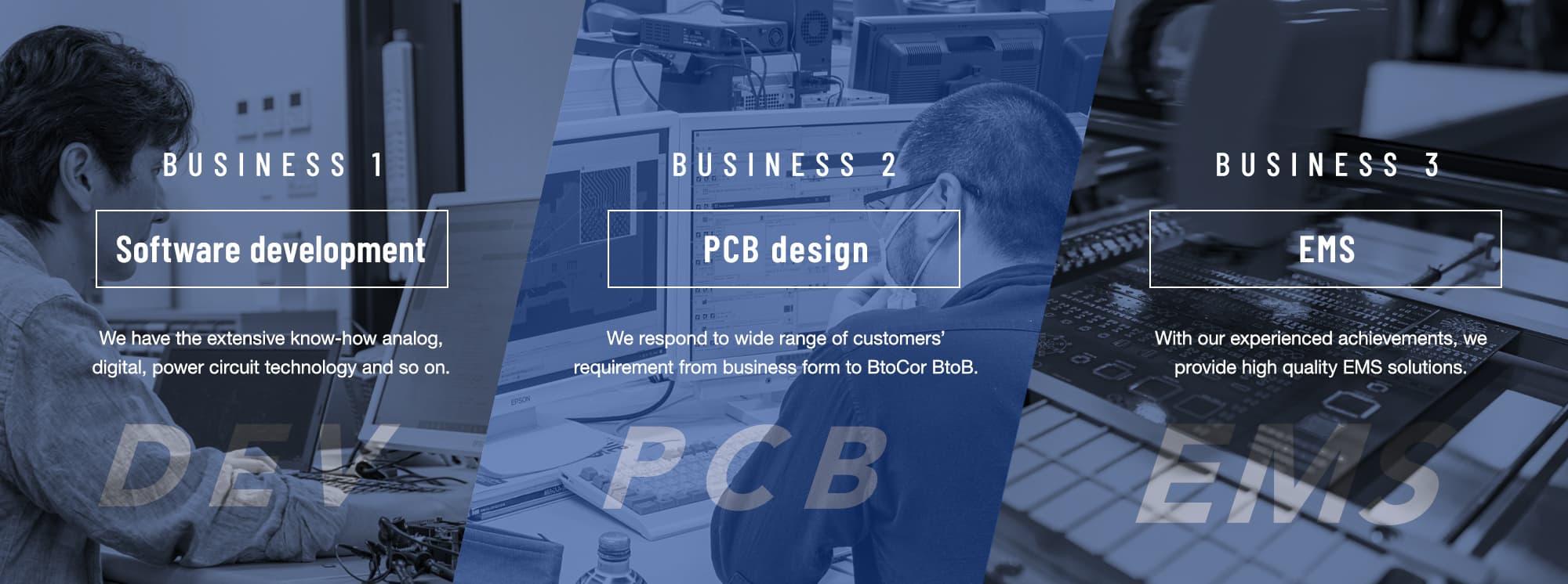 Software development,PCB design,EMS